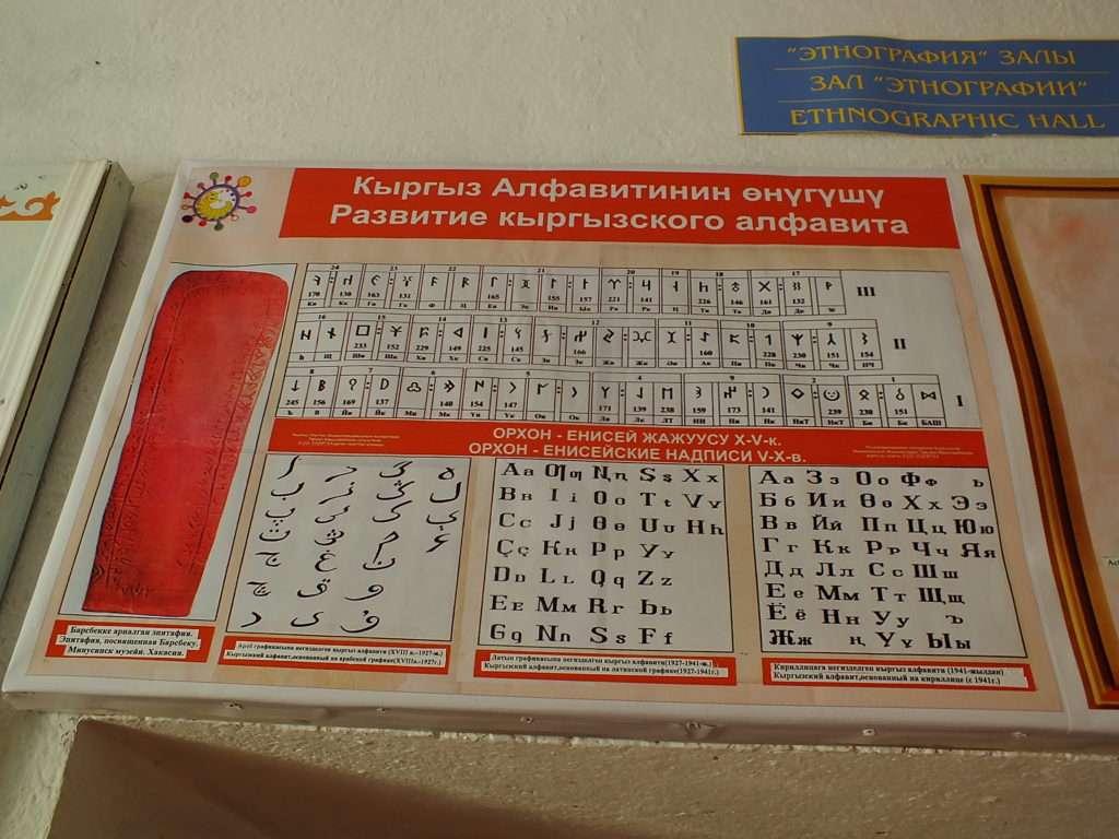 Kırgızistan'da Kullanılan Alfabeler