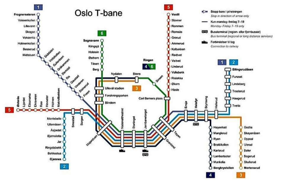 Oslo MetroSistemi (T-Bane)