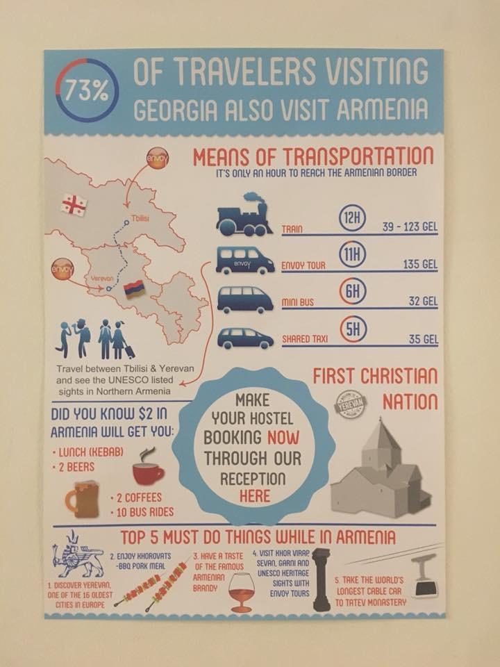 Gürcistan-Ermenistan Geçiş Yol ve Maliyetleri Envoy Hostel